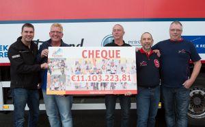 Cheque-uitreiking van Alpe d'HuZes